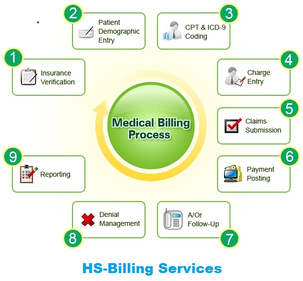 hs-billing-services-img1